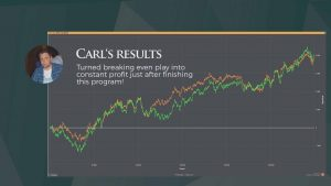 Carl poker training results